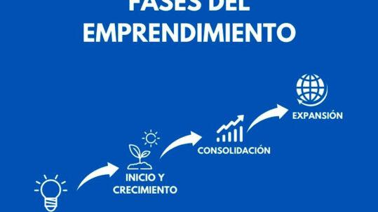 fase de emprendimiento